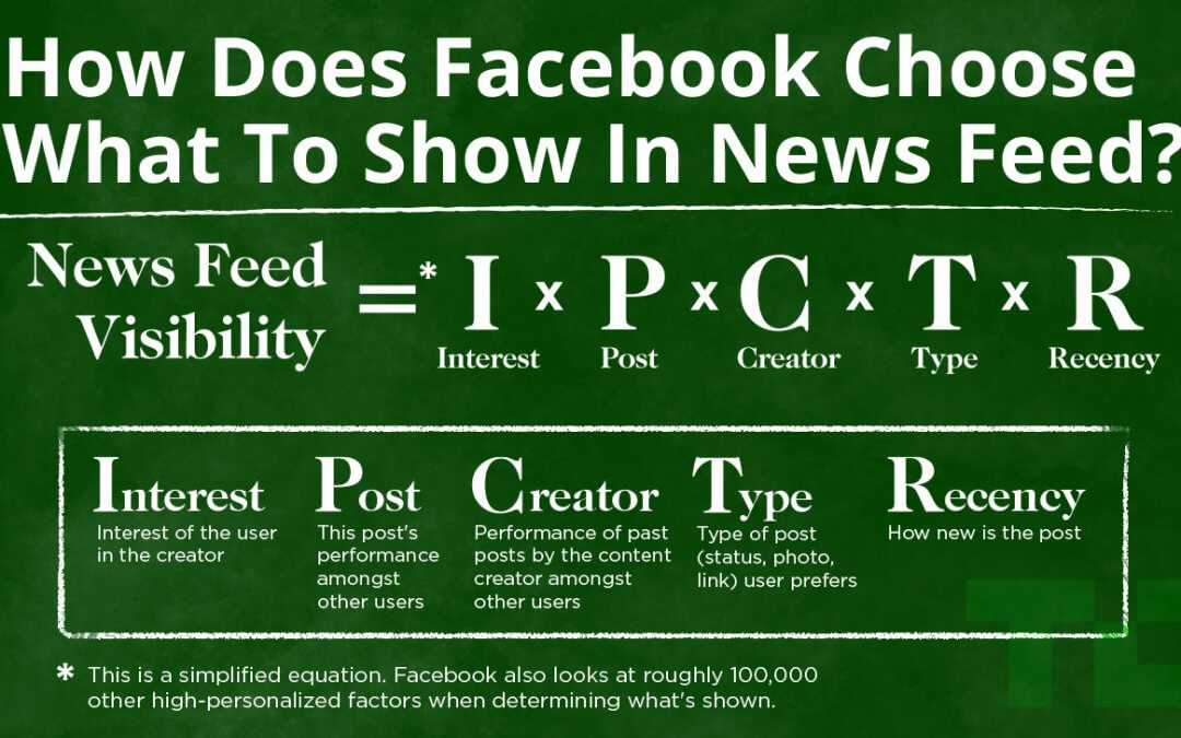 Facebook news feed algorithm